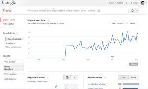 13 02 27 Trends data vis UK
