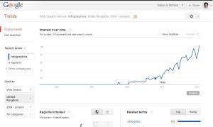 13 02 27 Trends infogr UK