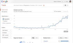 13 02 27 Trends infogr