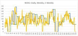 15 10 28 Excel NOX2
